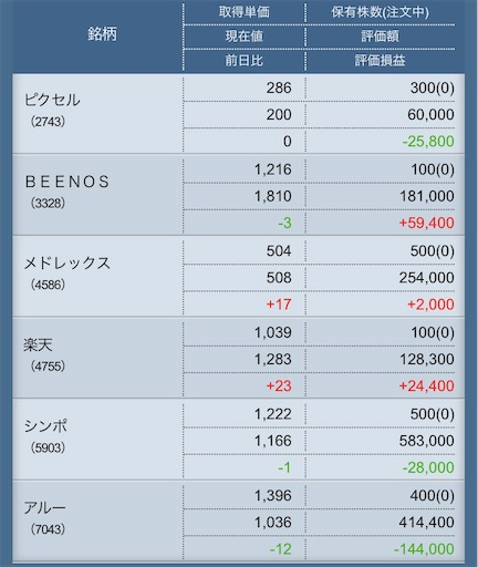 f:id:masaakiogawa0512:20190621021555j:image