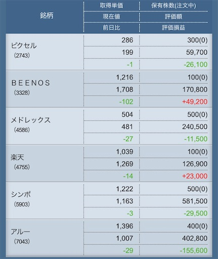 f:id:masaakiogawa0512:20190622013307j:image