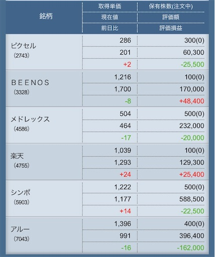 f:id:masaakiogawa0512:20190625003632j:image