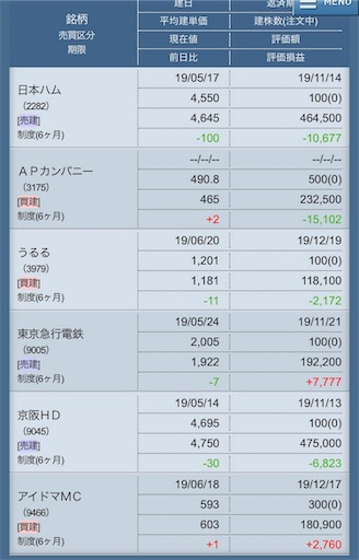 f:id:masaakiogawa0512:20190625003640j:image