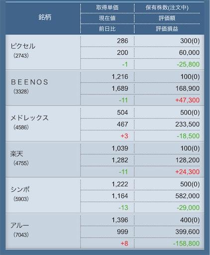 f:id:masaakiogawa0512:20190626005343j:image