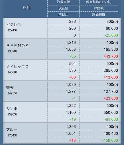 f:id:masaakiogawa0512:20190628022932j:image