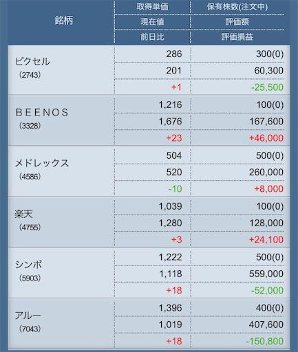 f:id:masaakiogawa0512:20190629011639j:image