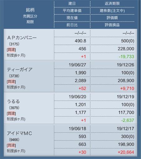 f:id:masaakiogawa0512:20190702000825j:image