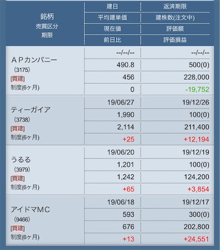 f:id:masaakiogawa0512:20190702160649j:image