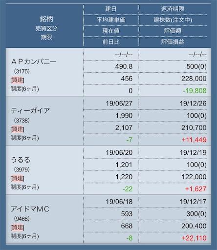 f:id:masaakiogawa0512:20190703235641j:image
