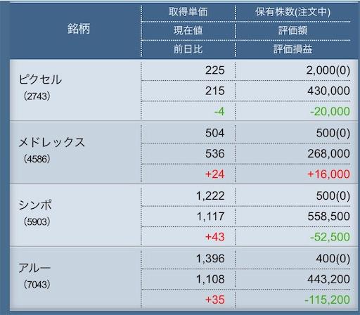 f:id:masaakiogawa0512:20190704233410j:image