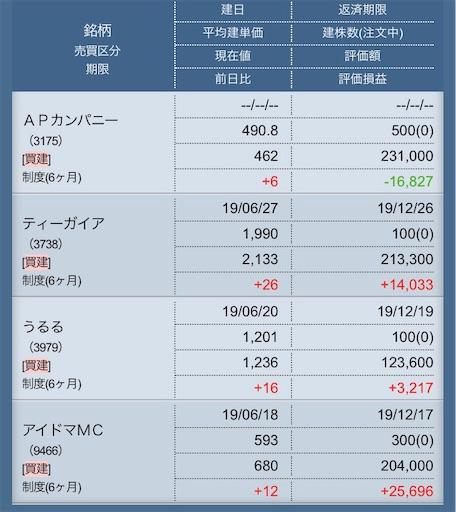 f:id:masaakiogawa0512:20190704233418j:image