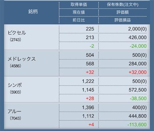f:id:masaakiogawa0512:20190706144012j:image