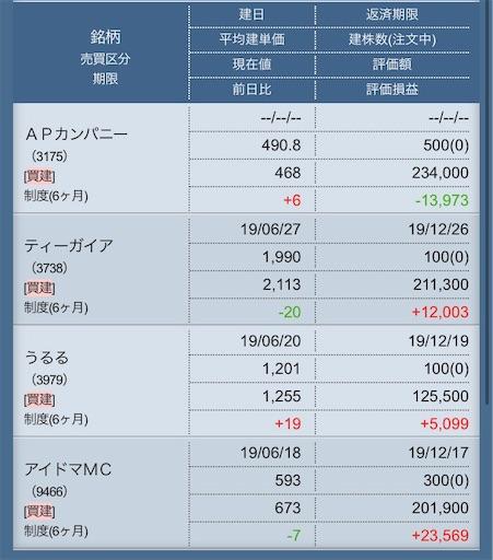f:id:masaakiogawa0512:20190706144019j:image