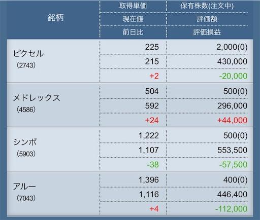 f:id:masaakiogawa0512:20190708234159j:image