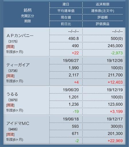 f:id:masaakiogawa0512:20190708234215j:image