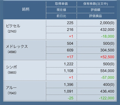 f:id:masaakiogawa0512:20190710022427j:image