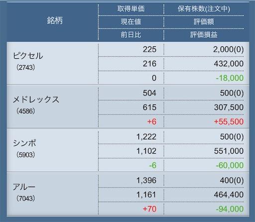 f:id:masaakiogawa0512:20190711004830j:image