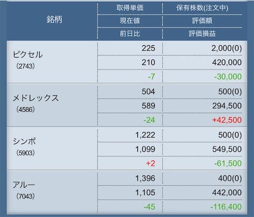 f:id:masaakiogawa0512:20190713013904j:image
