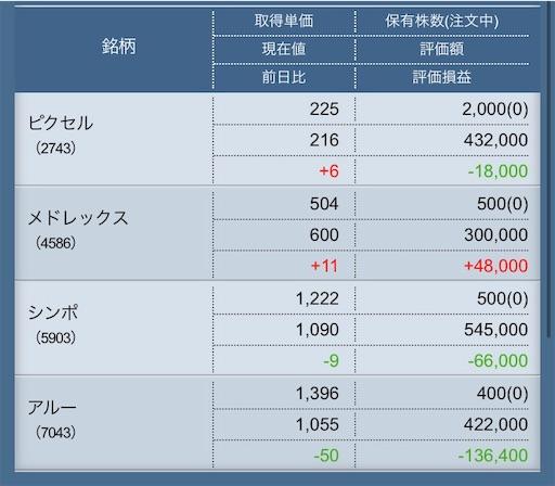 f:id:masaakiogawa0512:20190717013448j:image