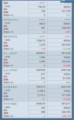 f:id:masaakiogawa0512:20190717013456j:image