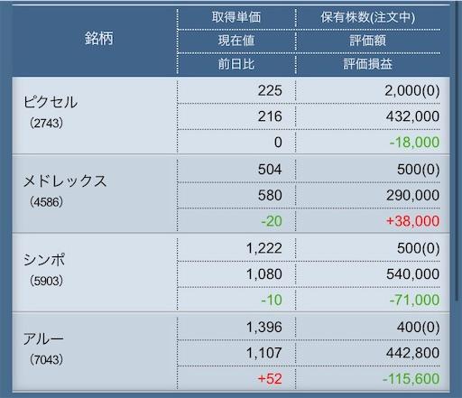 f:id:masaakiogawa0512:20190718013628j:image
