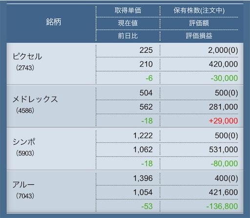f:id:masaakiogawa0512:20190719015530j:image