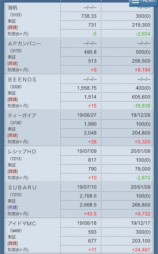 f:id:masaakiogawa0512:20190719172008j:image