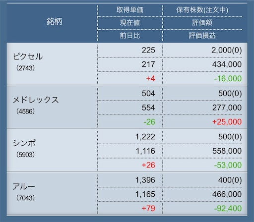 f:id:masaakiogawa0512:20190724015436j:image