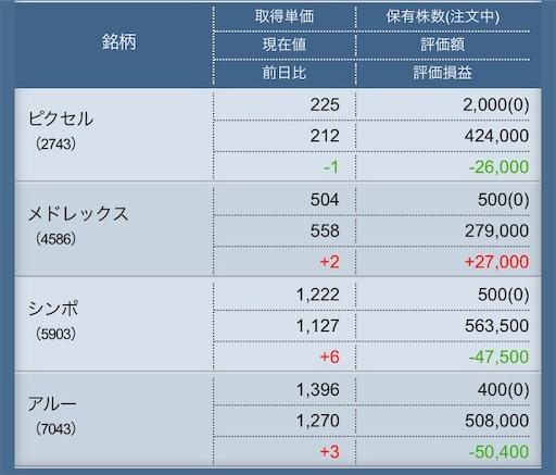 f:id:masaakiogawa0512:20190726014036j:image