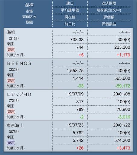 f:id:masaakiogawa0512:20190727010808j:image