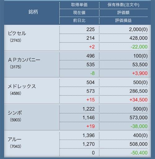 f:id:masaakiogawa0512:20190727010820j:image