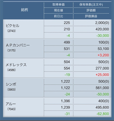 f:id:masaakiogawa0512:20190730013309j:image