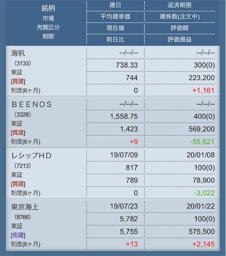 f:id:masaakiogawa0512:20190730013317j:image