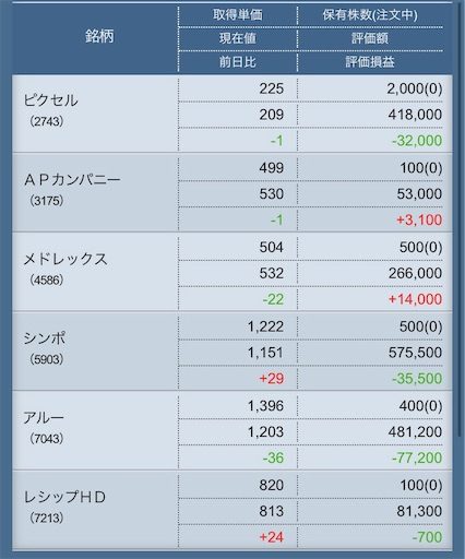 f:id:masaakiogawa0512:20190731005823j:image
