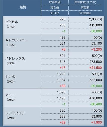 f:id:masaakiogawa0512:20190801231741j:image