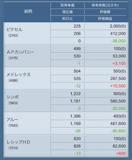f:id:masaakiogawa0512:20190803021541j:image
