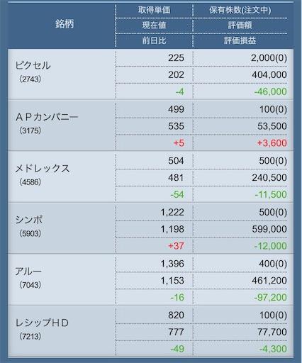 f:id:masaakiogawa0512:20190806001446j:image