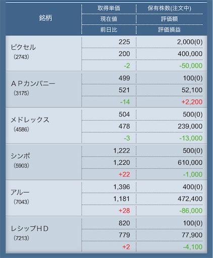 f:id:masaakiogawa0512:20190807045926j:image