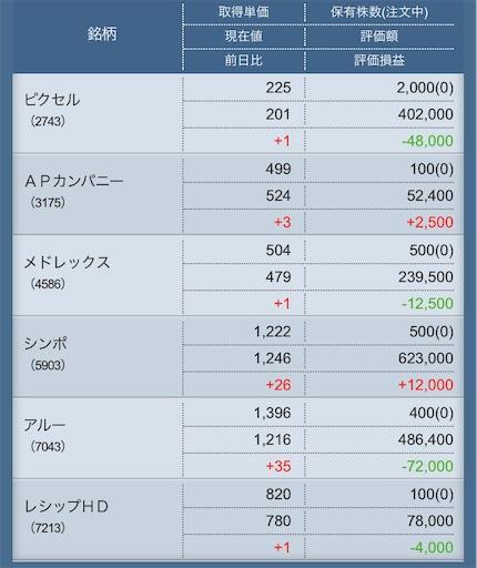 f:id:masaakiogawa0512:20190807234816j:image