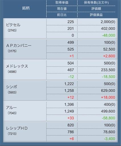 f:id:masaakiogawa0512:20190809021711j:image