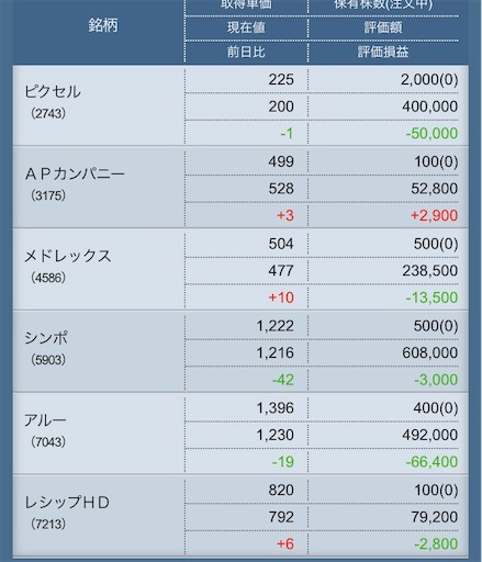 f:id:masaakiogawa0512:20190810025540j:image