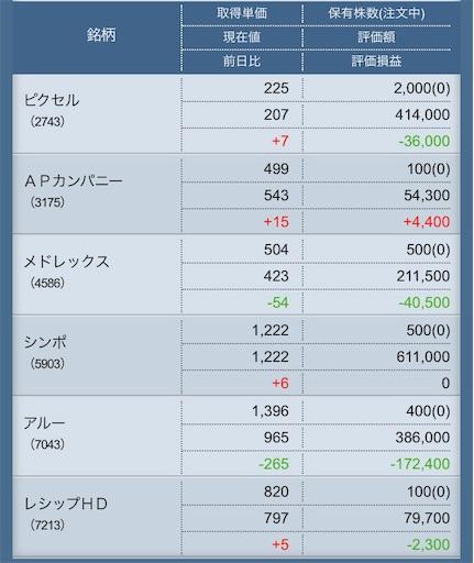 f:id:masaakiogawa0512:20190814011402j:image