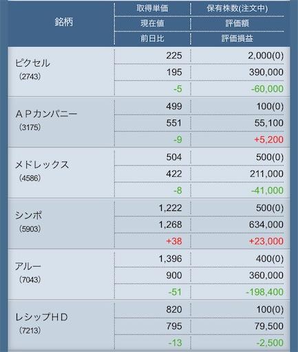 f:id:masaakiogawa0512:20190815235535j:image