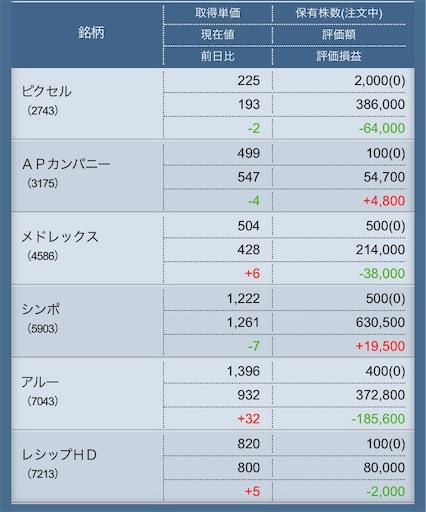 f:id:masaakiogawa0512:20190816230021j:image