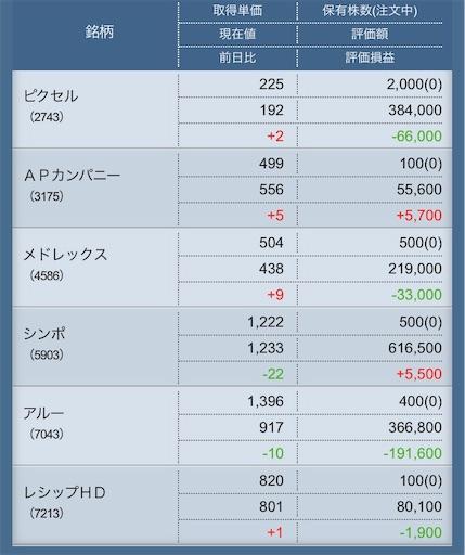 f:id:masaakiogawa0512:20190821021412j:image