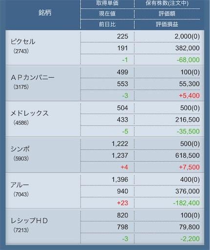 f:id:masaakiogawa0512:20190822022132j:image