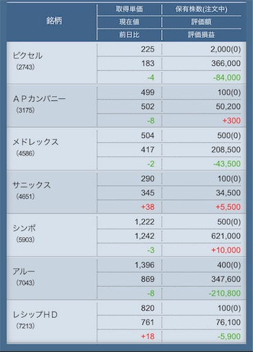 f:id:masaakiogawa0512:20190828225033j:image