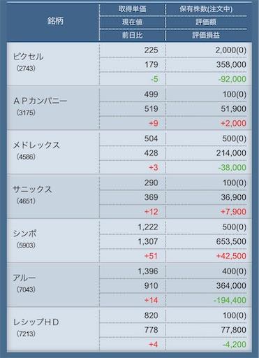 f:id:masaakiogawa0512:20190903114648j:image