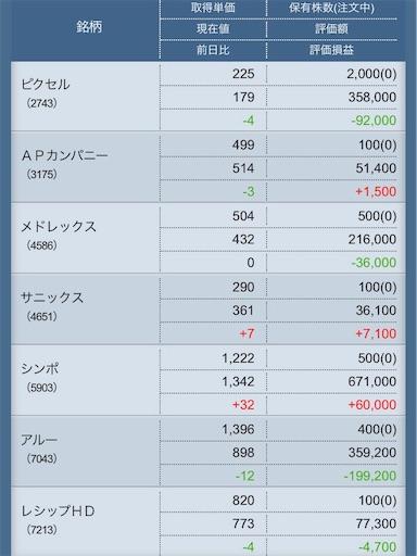 f:id:masaakiogawa0512:20190905013611j:image