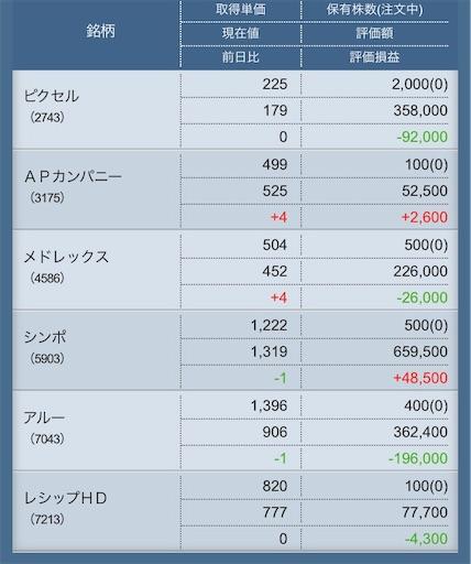f:id:masaakiogawa0512:20190906194927j:image