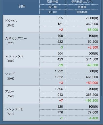 f:id:masaakiogawa0512:20190909175719j:image