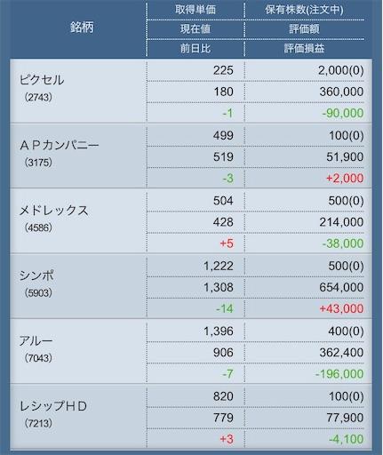 f:id:masaakiogawa0512:20190911031656j:image