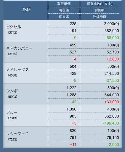 f:id:masaakiogawa0512:20190914015124j:image